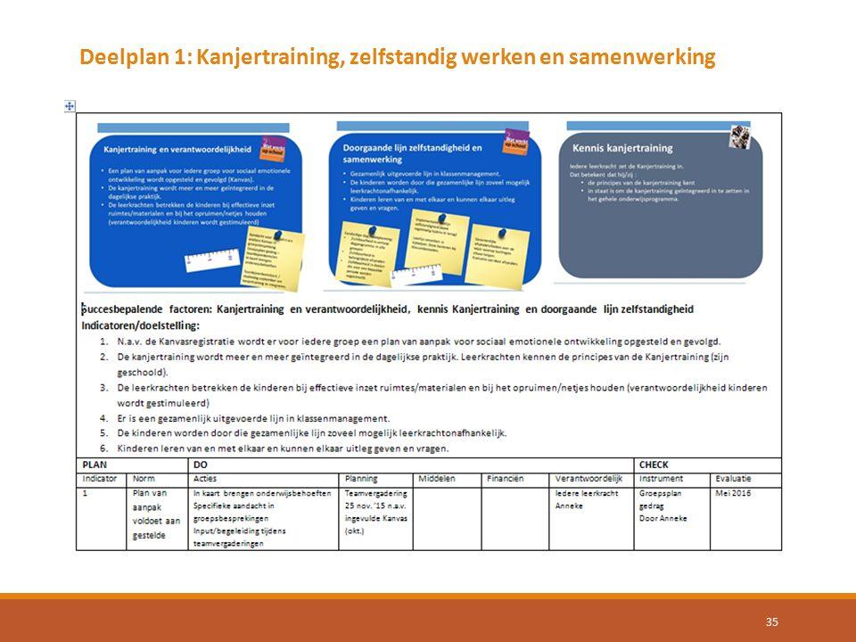 35 Deelplan 1: Kanjertraining, zelfstandig werken en samenwerking