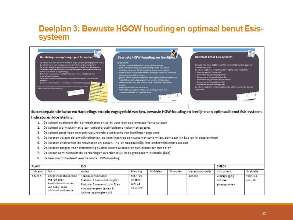Deelplan 3: Bewuste HGOW houding en optimaal benut Esis- systeem 39