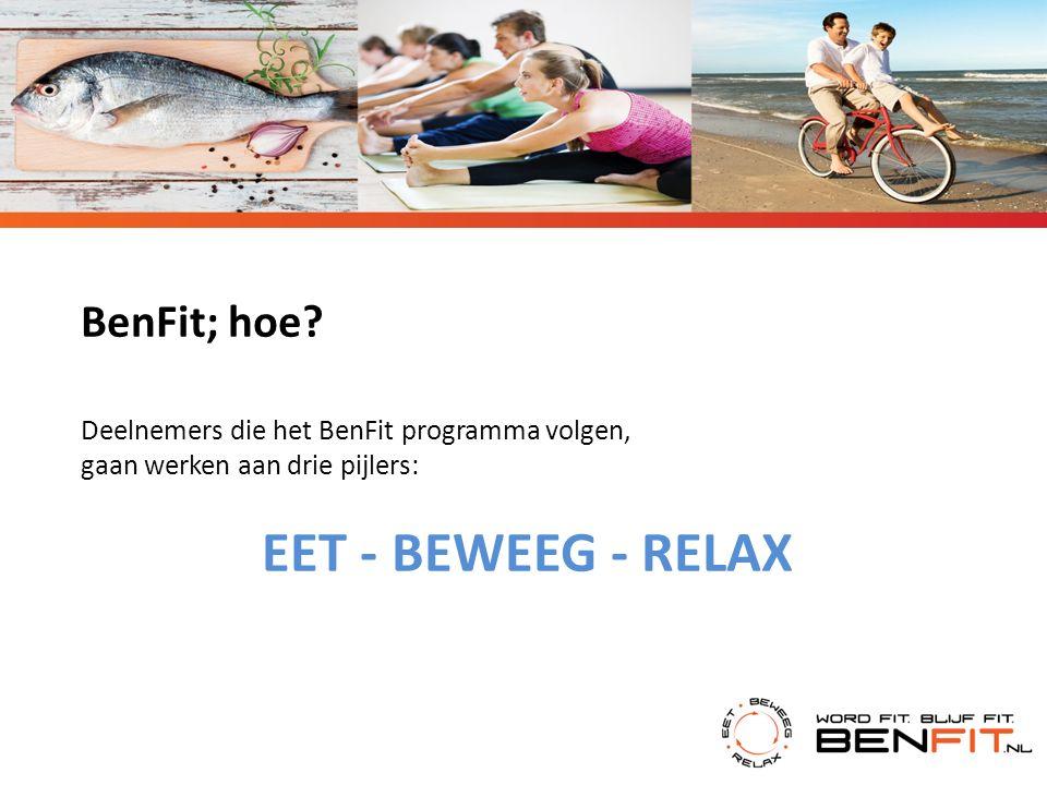 BenFit; hoe? Deelnemers die het BenFit programma volgen, gaan werken aan drie pijlers: EET - BEWEEG - RELAX