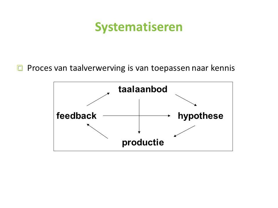 Proces van taalverwerving is van toepassen naar kennis Systematiseren taalaanbod feedback hypothese productie