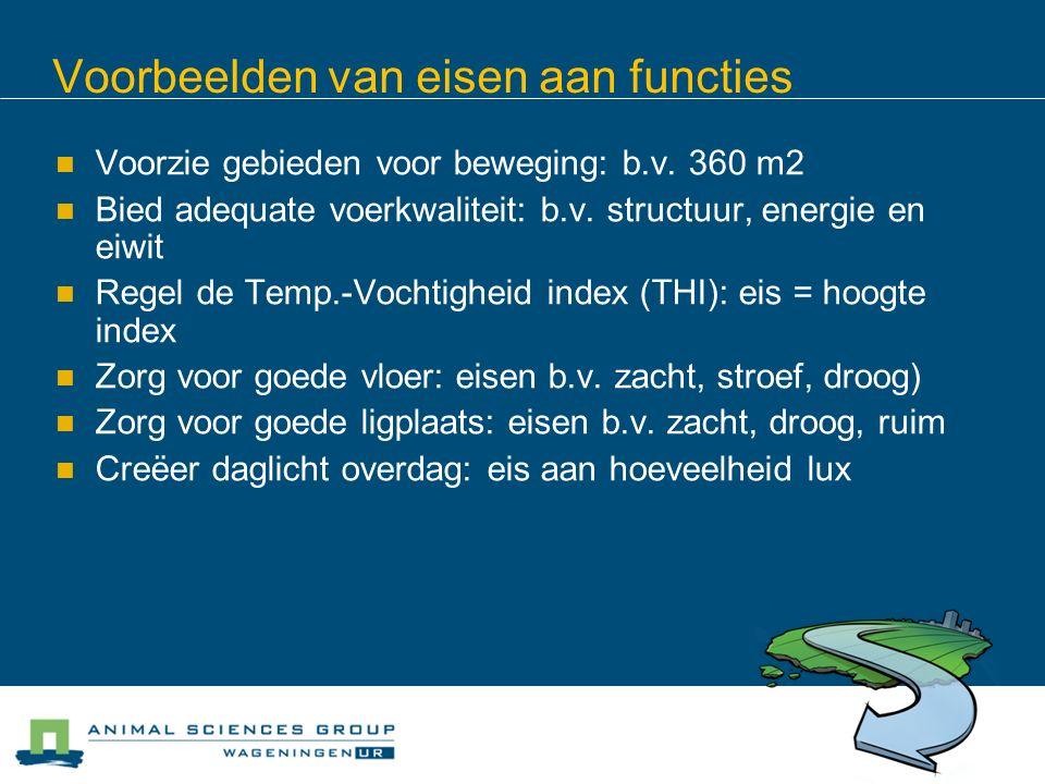 Voorbeelden van eisen aan functies Voorzie gebieden voor beweging: b.v. 360 m2 Bied adequate voerkwaliteit: b.v. structuur, energie en eiwit Regel de
