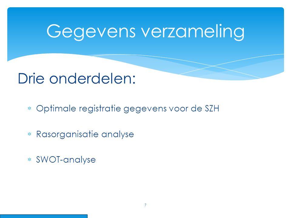 Drie onderdelen:  Optimale registratie gegevens voor de SZH  Rasorganisatie analyse  SWOT-analyse 7 Gegevens verzameling