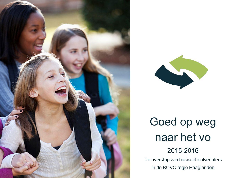 Goed op weg naar het vo 2015-2016 De overstap van basisschoolverlaters in de BOVO regio Haaglanden