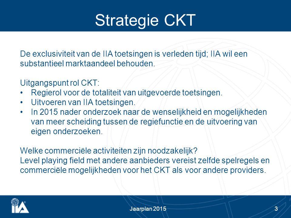Strategie CKT De exclusiviteit van de IIA toetsingen is verleden tijd; IIA wil een substantieel marktaandeel behouden. Uitgangspunt rol CKT: Regierol