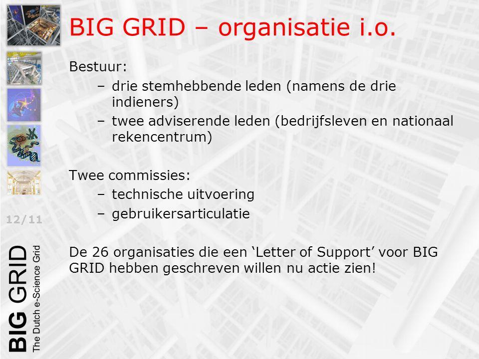 12/11 BIG GRID – organisatie i.o. Bestuur: –drie stemhebbende leden (namens de drie indieners) –twee adviserende leden (bedrijfsleven en nationaal rek