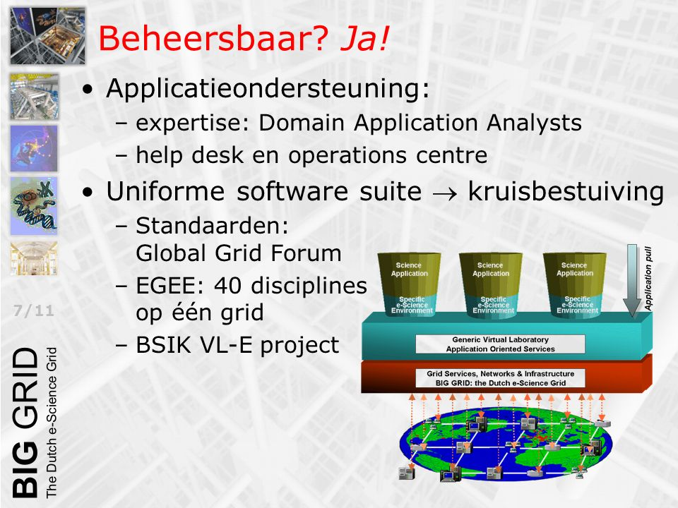 7/11 Beheersbaar? Ja! Applicatieondersteuning: –expertise: Domain Application Analysts –help desk en operations centre Uniforme software suite  kruis