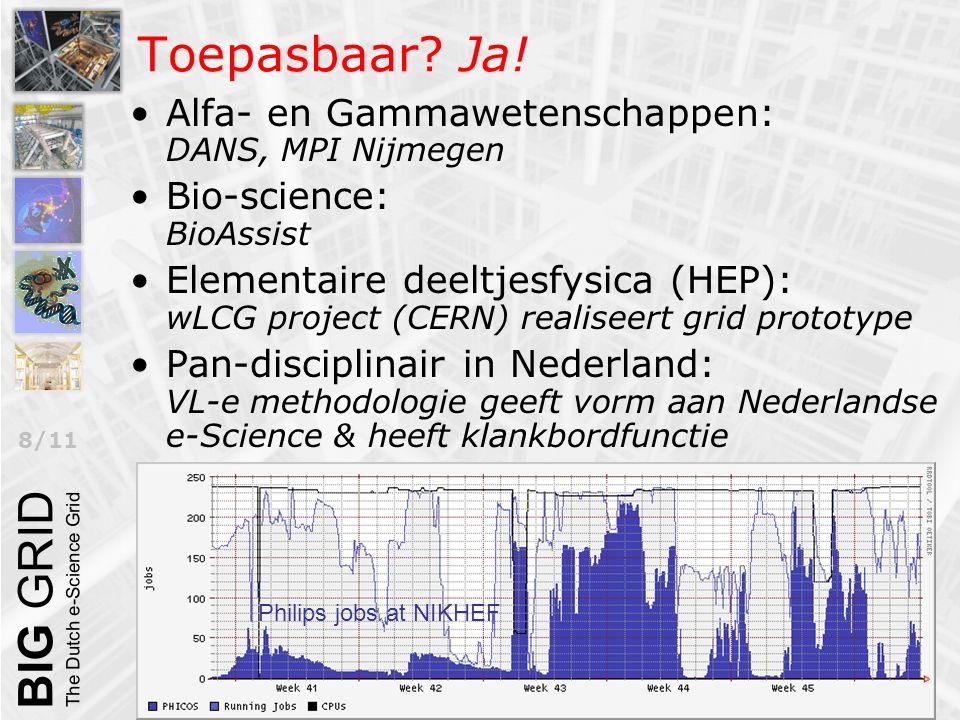 8/11 Toepasbaar? Ja! Alfa- en Gammawetenschappen: DANS, MPI Nijmegen Bio-science: BioAssist Elementaire deeltjesfysica (HEP): wLCG project (CERN) real