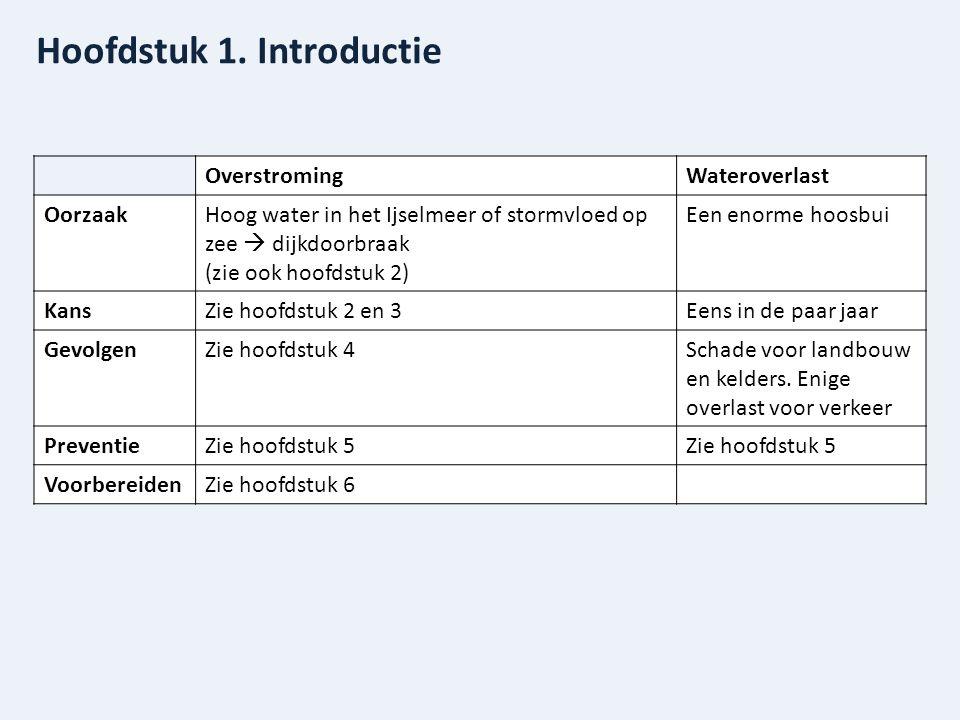 Hoofdstuk 1. Introductie OverstromingWateroverlast OorzaakHoog water in het Ijselmeer of stormvloed op zee  dijkdoorbraak (zie ook hoofdstuk 2) Een e