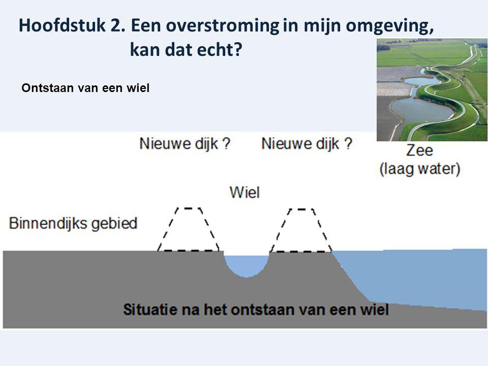 Hoofdstuk 2. Een overstroming in mijn omgeving, kan dat echt? Ontstaan van een wiel