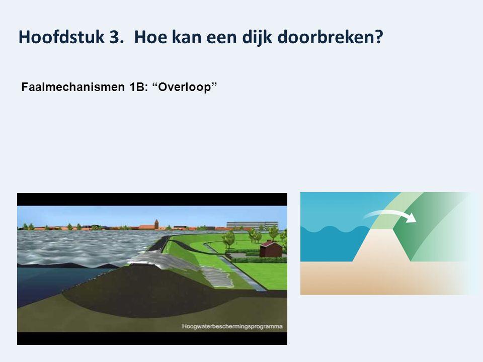 """Hoofdstuk 3. Hoe kan een dijk doorbreken? Faalmechanismen 1B: """"Overloop"""""""
