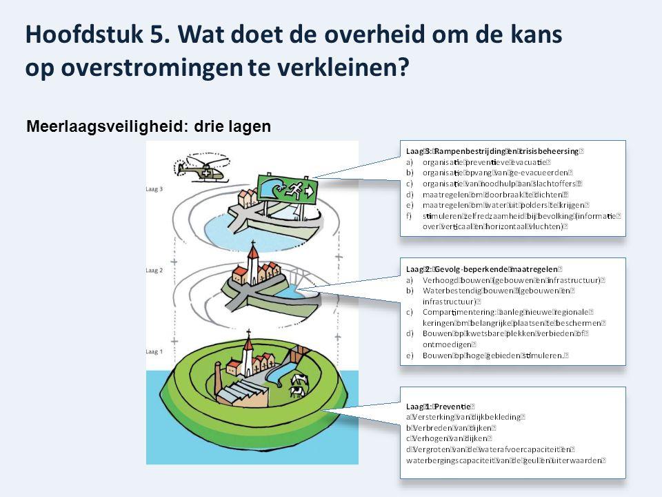 Meerlaagsveiligheid: drie lagen Hoofdstuk 5. Wat doet de overheid om de kans op overstromingen te verkleinen?
