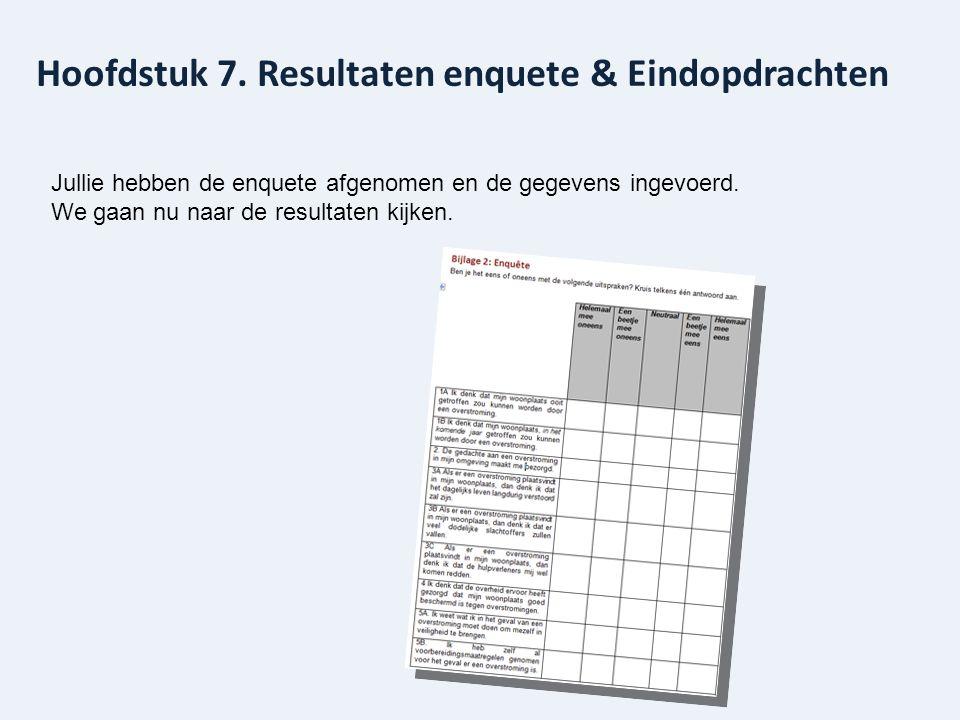 Hoofdstuk 7. Resultaten enquete & Eindopdrachten Jullie hebben de enquete afgenomen en de gegevens ingevoerd. We gaan nu naar de resultaten kijken.