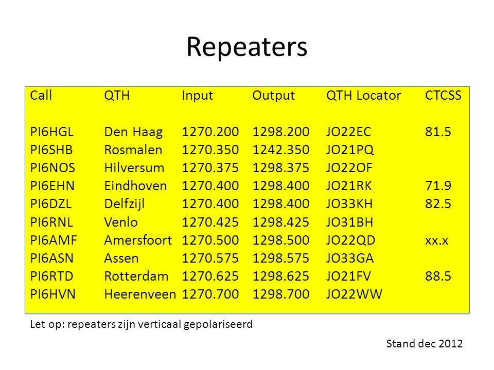 Repeaters CallQTH InputOutputQTH LocatorCTCSS PI6HGLDen Haag 1270.2001298.200JO22EC 81.5 PI6SHBRosmalen 1270.3501242.350JO21PQ PI6NOSHilversum 1270.37
