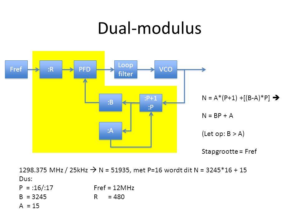Dual-modulus VCO :B PFD Loop filter Loop filter Fref :P+1 :P :P+1 :P :A N = A*(P+1) +[(B-A)*P]  N = BP + A (Let op: B > A) Stapgrootte = Fref 1298.375 MHz / 25kHz  N = 51935, met P=16 wordt dit N = 3245*16 + 15 Dus: P = :16/:17Fref = 12MHz B = 3245R = 480 A = 15 :R