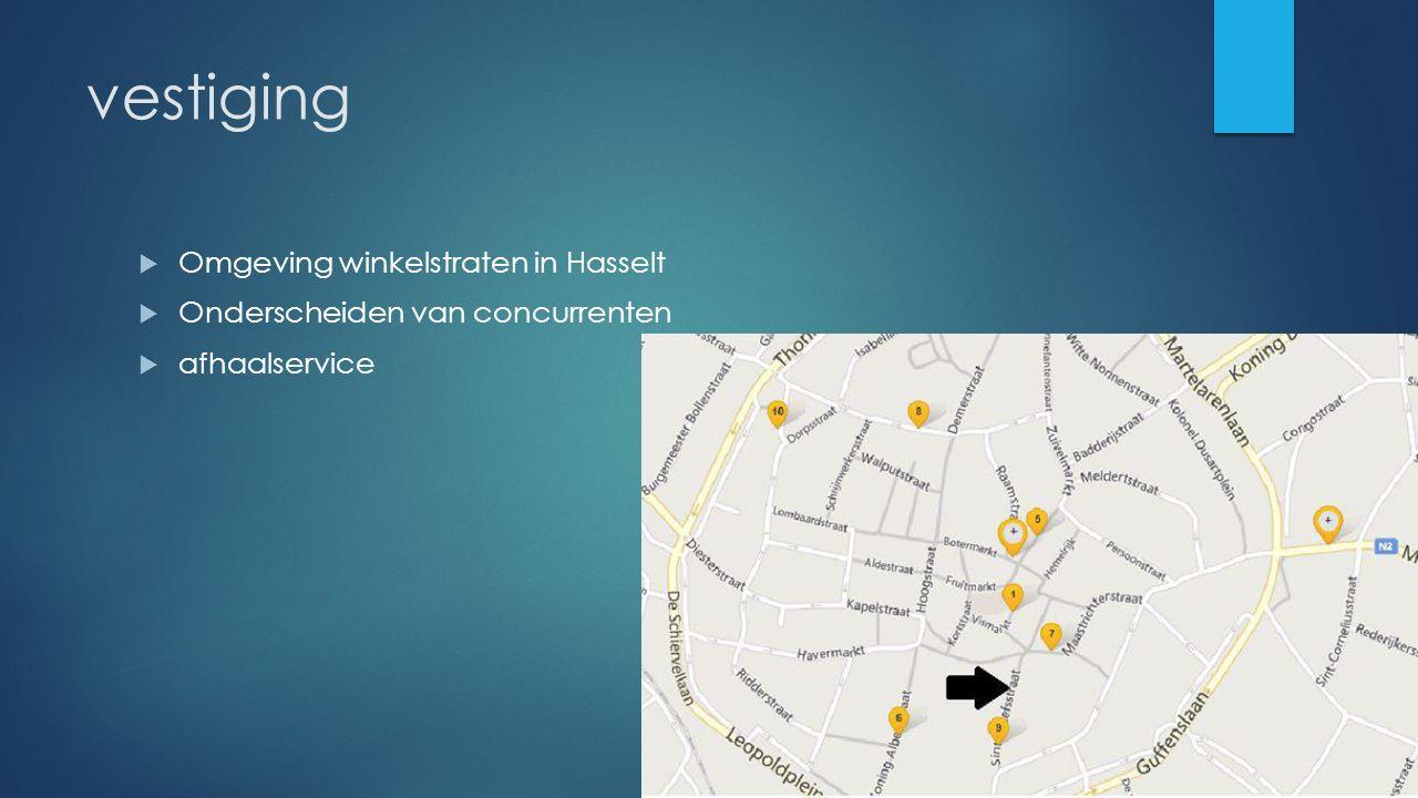 vestiging  Omgeving winkelstraten in Hasselt  Onderscheiden van concurrenten  afhaalservice