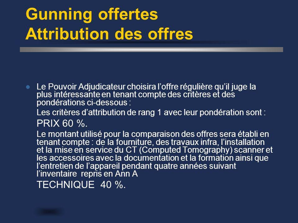 Gunning offertes Attribution des offres Le Pouvoir Adjudicateur choisira l'offre régulière qu'il juge la plus intéressante en tenant compte des critères et des pondérations ci-dessous : Les critères d'attribution de rang 1 avec leur pondération sont : PRIX 60 %.