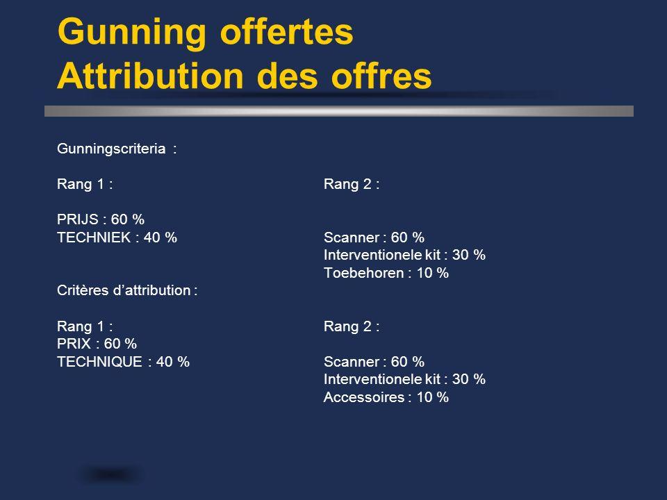 Gunning offertes Attribution des offres Gunningscriteria : Rang 1 :Rang 2 : PRIJS : 60 % TECHNIEK : 40 % Scanner : 60 % Interventionele kit : 30 % Toebehoren : 10 % Critères d'attribution : Rang 1 : Rang 2 : PRIX : 60 % TECHNIQUE : 40 %Scanner : 60 % Interventionele kit : 30 % Accessoires : 10 %