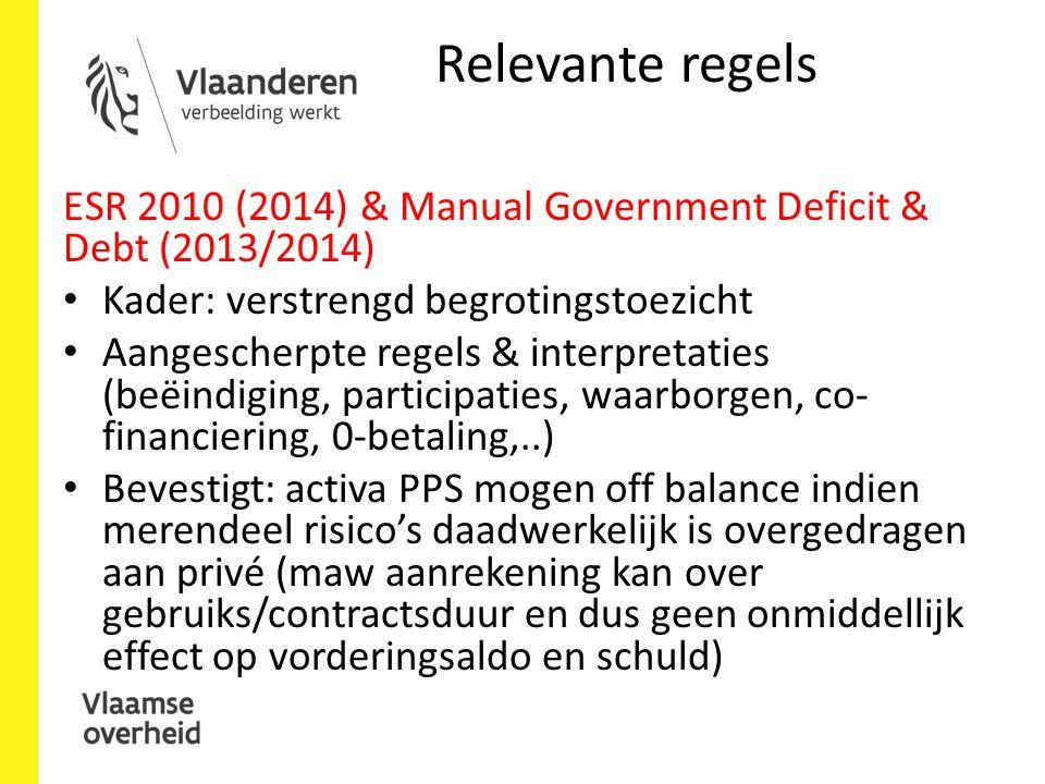 Relevante regels ESR 2010 (2014) & Manual Government Deficit & Debt (2013/2014) Kader: verstrengd begrotingstoezicht Aangescherpte regels & interpretaties (beëindiging, participaties, waarborgen, co- financiering, 0-betaling,..) Bevestigt: activa PPS mogen off balance indien merendeel risico's daadwerkelijk is overgedragen aan privé (maw aanrekening kan over gebruiks/contractsduur en dus geen onmiddellijk effect op vorderingsaldo en schuld)