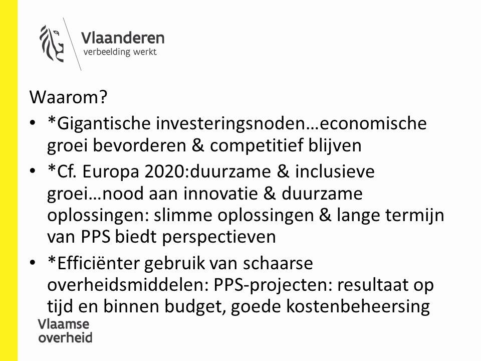Waarom. *Gigantische investeringsnoden…economische groei bevorderen & competitief blijven *Cf.
