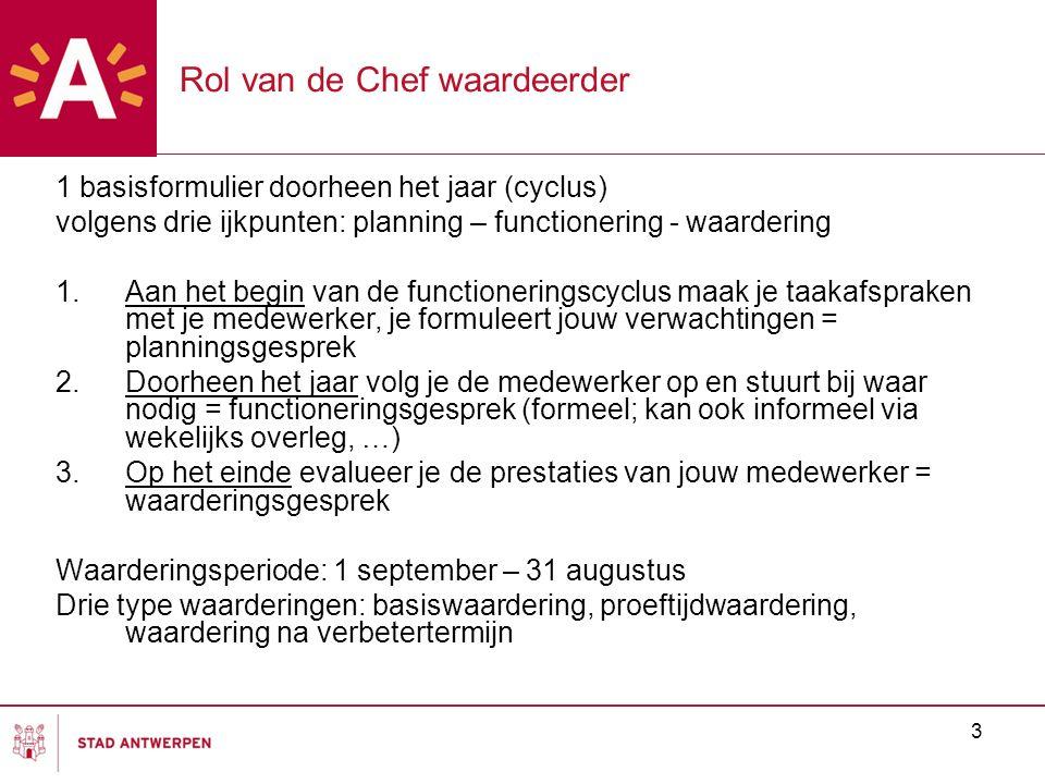 Rol van de Chef waardeerder 1 basisformulier doorheen het jaar (cyclus) volgens drie ijkpunten: planning – functionering - waardering 1.Aan het begin