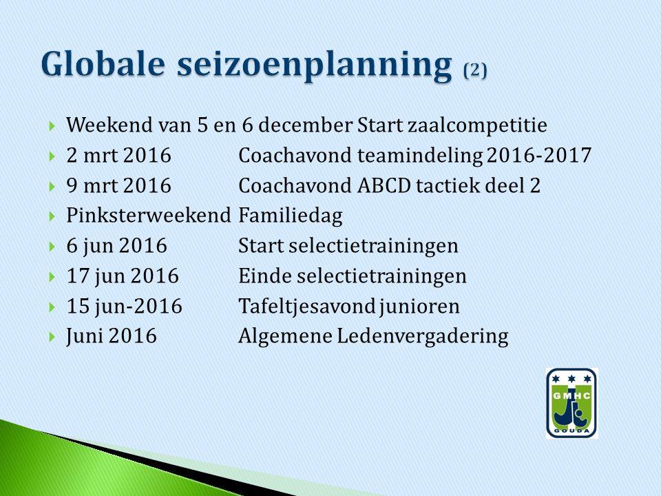  Weekend van 5 en 6 december Start zaalcompetitie  2 mrt 2016Coachavond teamindeling 2016-2017  9 mrt 2016Coachavond ABCD tactiek deel 2  Pinkster