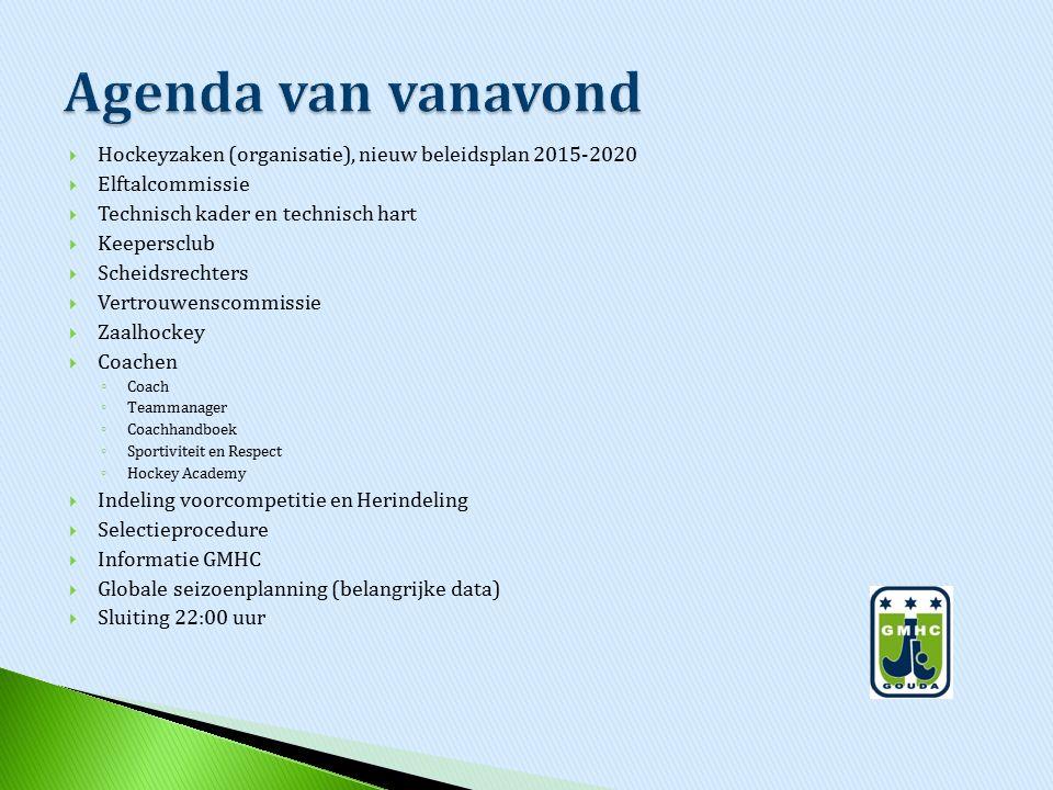  Hockeyzaken (organisatie), nieuw beleidsplan 2015-2020  Elftalcommissie  Technisch kader en technisch hart  Keepersclub  Scheidsrechters  Vertr