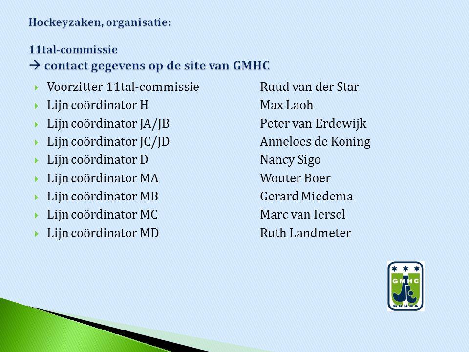  Communicatie met coach en (vz.) 11tal-cie  Voorkomende problemen in team i.s.m.