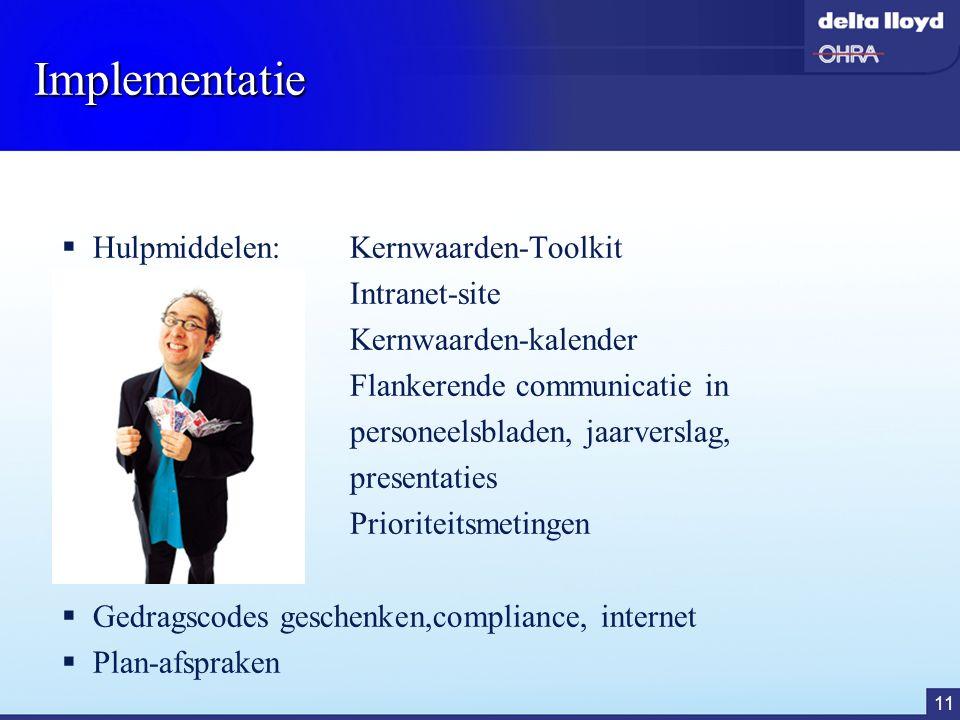 12 Kernwaarden toolkit