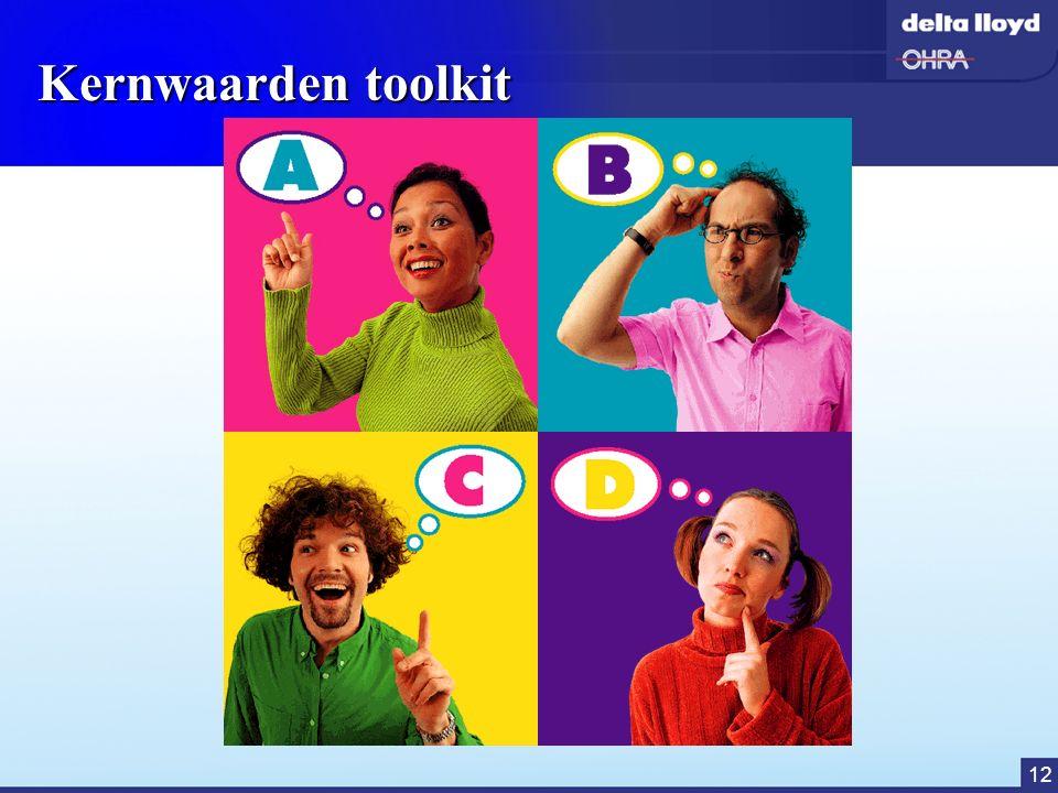 13 Inhoud toolkit Kernwaarden-toolkits voor alle teams beschikbaar Inhoud kernwaardentoolkit: video discussiespel (aan de hand van dilemma's) dilemmaformulier kernwaardenfolders feedbackformulier (rvb) handleiding