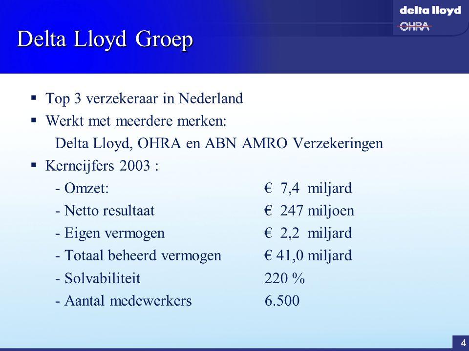 5 Aanleiding: fusie Delta Lloyd en Nuts Ohra  1999: Fusie  Delta Lloyd: Intermediairverzekeraar in Leven en Schade, vermogensbeheerder en bank  NUTS: Zorgverzekeraar  OHRA: Directe verzekeraar, vermogensbeheerder en bank  Samen: complementair, meer schaalgrootte, synergie  Strategie bepaald  Toen 2 labels: Delta Lloyd en OHRA  Hoe zit het nu met onze cultuur/kernwaarden/hoe willen we omgaan met onze klanten?