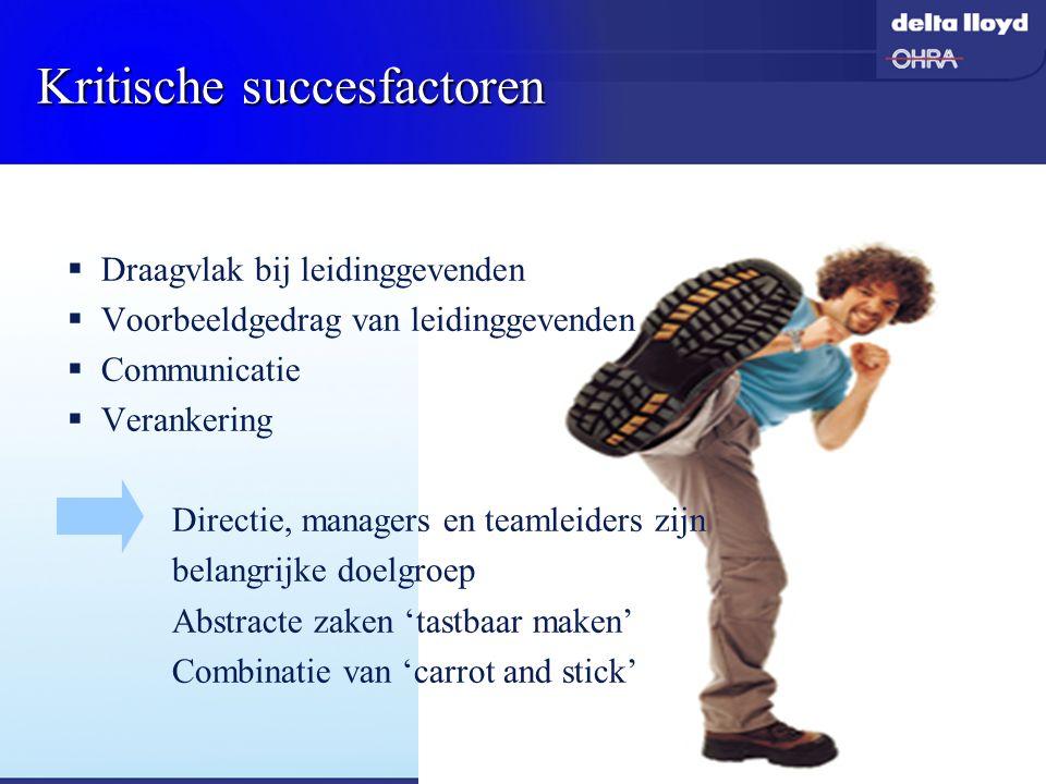 10 Aanpak in dialoog met: RVC/COR Directie Directeuren en managers via speciale bijeenkomsten Medewerkers Klanten/tussenpersonen