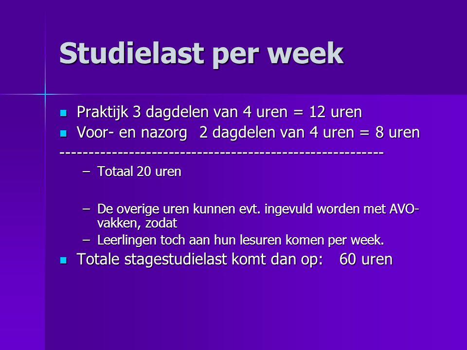 Leerjaar 4 Blokstage Blokstage ( TRADITIONEEL ) Duur: 4 weken.