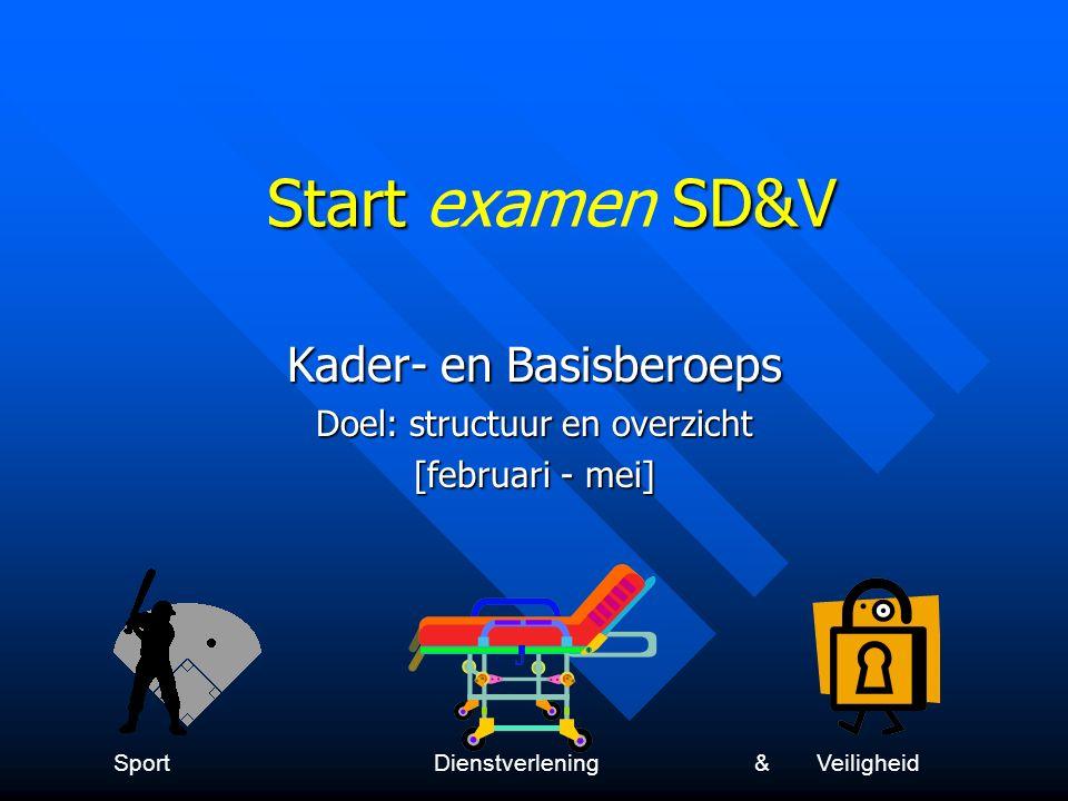 Start SD&V Start examen SD&V Kader- en Basisberoeps Doel: structuur en overzicht [februari - mei] SportDienstverlening& Veiligheid