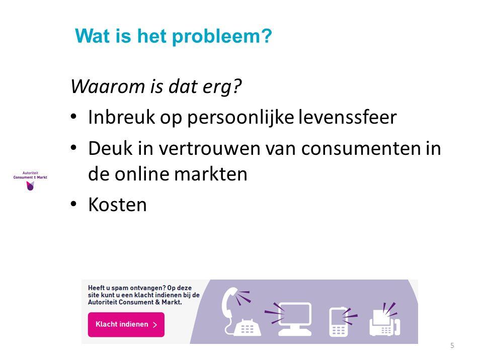 Wat is het probleem? 5 Waarom is dat erg? Inbreuk op persoonlijke levenssfeer Deuk in vertrouwen van consumenten in de online markten Kosten