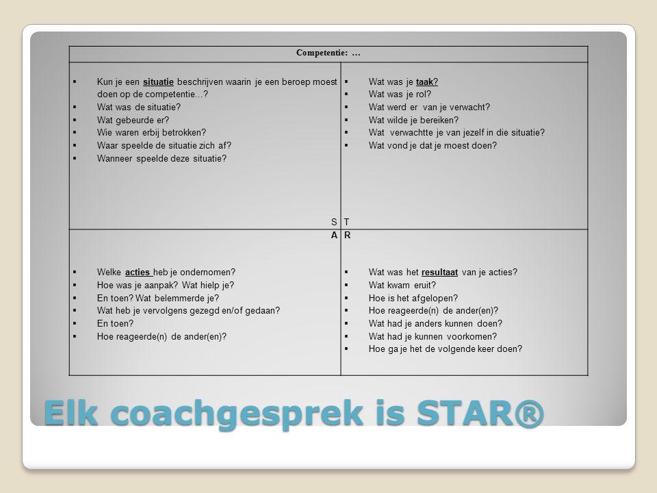 Competentie: …  Kun je een situatie beschrijven waarin je een beroep moest doen op de competentie...?  Wat was de situatie?  Wat gebeurde er?  Wie
