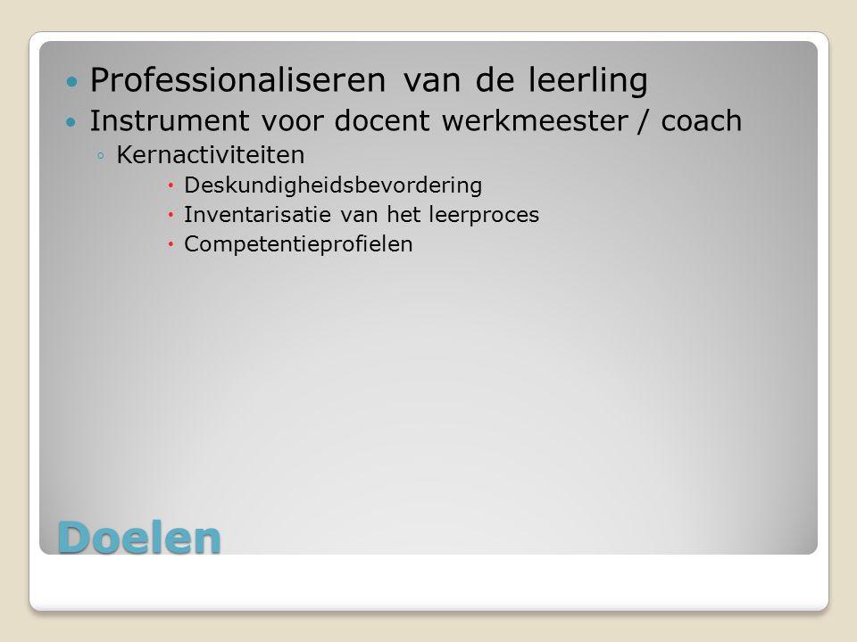 Doelen Professionaliseren van de leerling Instrument voor docent werkmeester / coach ◦Kernactiviteiten  Deskundigheidsbevordering  Inventarisatie va