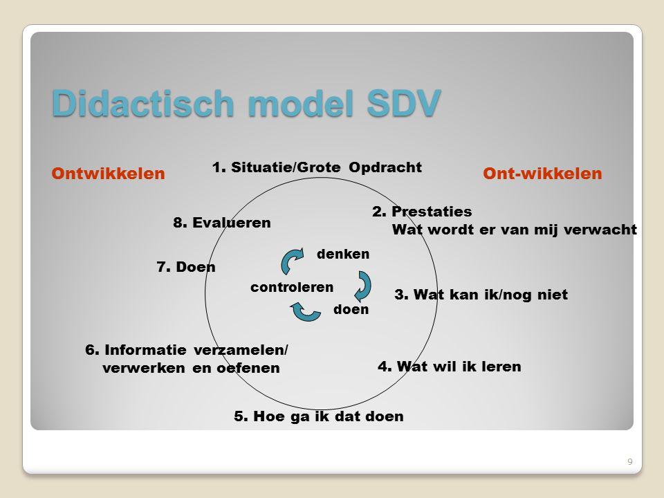 9 Didactisch model SDV 1. Situatie/Grote Opdracht 2. Prestaties Wat wordt er van mij verwacht 3. Wat kan ik/nog niet 4. Wat wil ik leren 5. Hoe ga ik