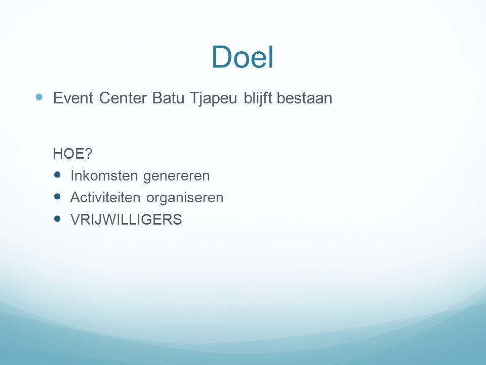 Doel Event Center Batu Tjapeu blijft bestaan HOE.