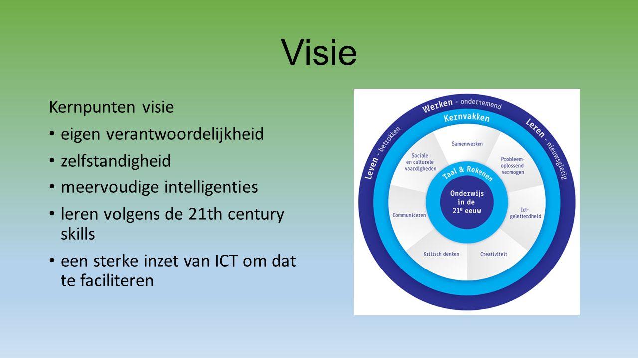 Visie Kernpunten visie eigen verantwoordelijkheid zelfstandigheid meervoudige intelligenties leren volgens de 21th century skills een sterke inzet van ICT om dat te faciliteren