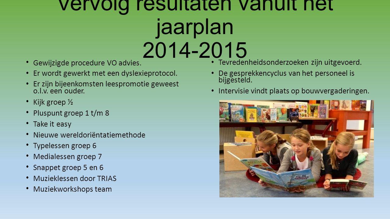 Vervolg resultaten vanuit het jaarplan 2014-2015 Gewijzigde procedure VO advies.