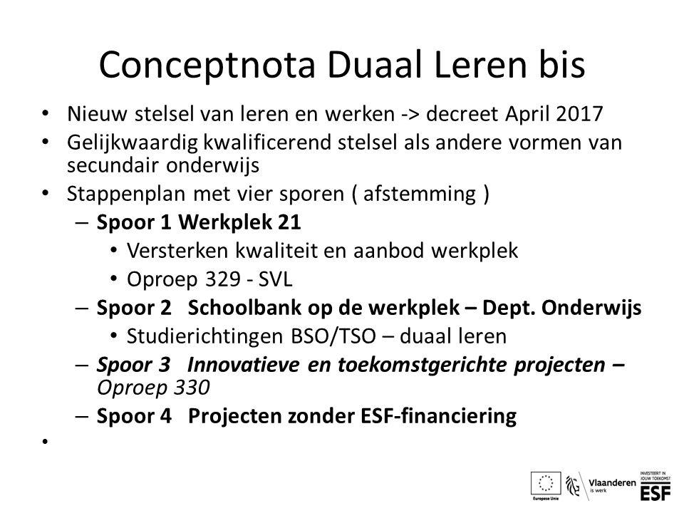 Conceptnota Duaal Leren bis Nieuw stelsel van leren en werken -> decreet April 2017 Gelijkwaardig kwalificerend stelsel als andere vormen van secundai