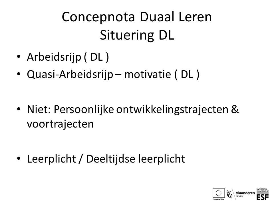 Concepnota Duaal Leren Situering DL Arbeidsrijp ( DL ) Quasi-Arbeidsrijp – motivatie ( DL ) Niet: Persoonlijke ontwikkelingstrajecten & voortrajecten Leerplicht / Deeltijdse leerplicht