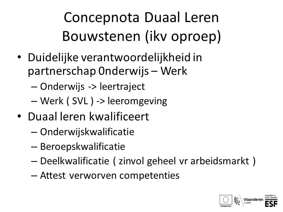 Concepnota Duaal Leren Bouwstenen (ikv oproep) Duidelijke verantwoordelijkheid in partnerschap 0nderwijs – Werk – Onderwijs -> leertraject – Werk ( SV
