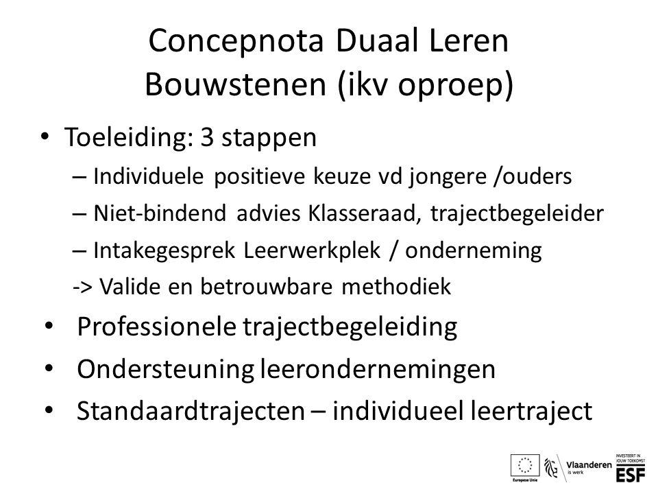 Concepnota Duaal Leren Bouwstenen (ikv oproep) Toeleiding: 3 stappen – Individuele positieve keuze vd jongere /ouders – Niet-bindend advies Klasseraad