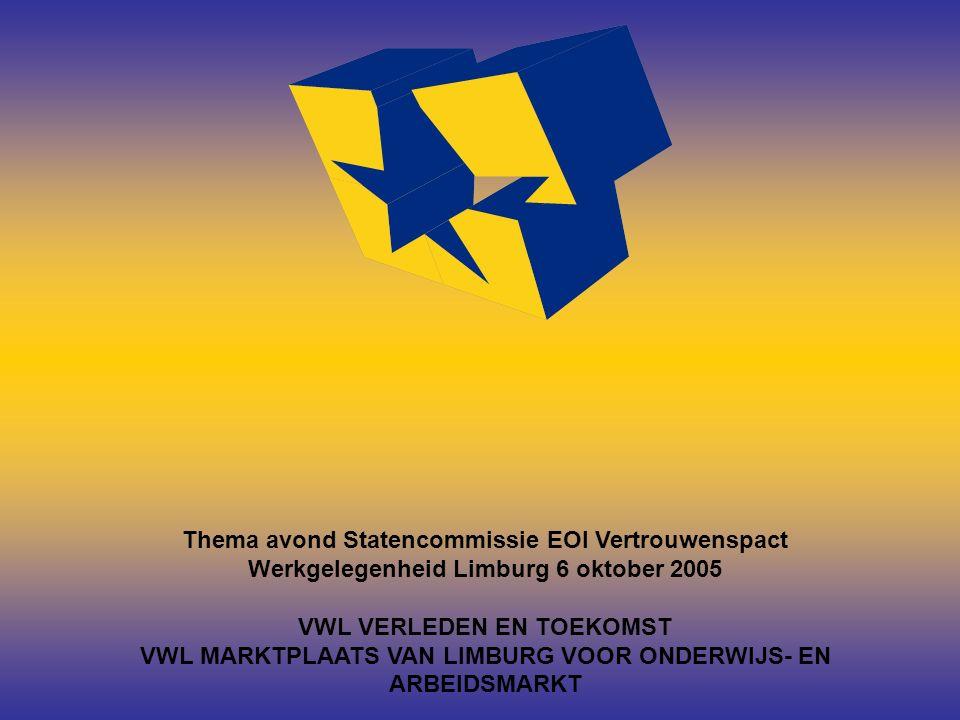 Thema avond Statencommissie EOI Vertrouwenspact Werkgelegenheid Limburg 6 oktober 2005 VWL VERLEDEN EN TOEKOMST VWL MARKTPLAATS VAN LIMBURG VOOR ONDERWIJS- EN ARBEIDSMARKT