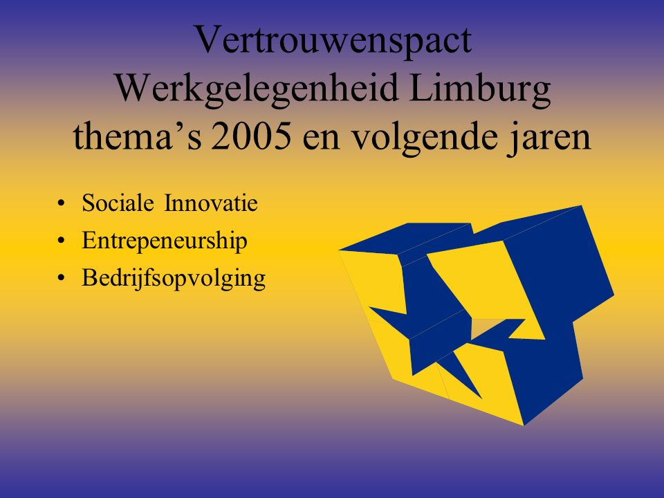 Vertrouwenspact Werkgelegenheid Limburg thema's 2005 en volgende jaren Sociale Innovatie Entrepeneurship Bedrijfsopvolging
