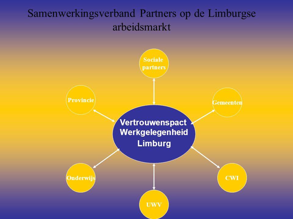 Vertrouwenspact Werkgelegenheid Limburg Provincie Sociale partners Gemeenten Onderwijs UWV CWI Samenwerkingsverband Partners op de Limburgse arbeidsma