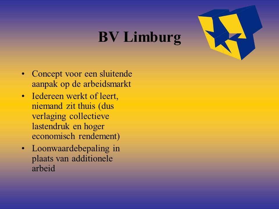 BV Limburg Concept voor een sluitende aanpak op de arbeidsmarkt Iedereen werkt of leert, niemand zit thuis (dus verlaging collectieve lastendruk en hoger economisch rendement) Loonwaardebepaling in plaats van additionele arbeid