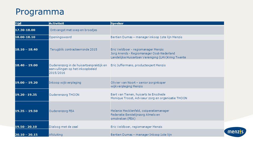 Programma Tijd Activiteit Spreker 17.30-18.00 Ontvangst met soep en broodjes 18.00-18.10OpeningswoordBertien Dumas – manager inkoop 1ste lijn Menzis 1