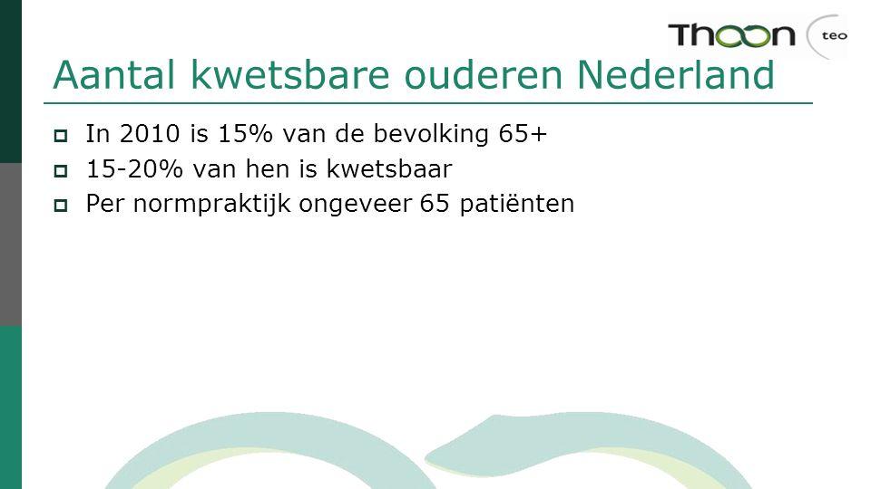 Aantal kwetsbare ouderen Nederland  In 2010 is 15% van de bevolking 65+  15-20% van hen is kwetsbaar  Per normpraktijk ongeveer 65 patiënten